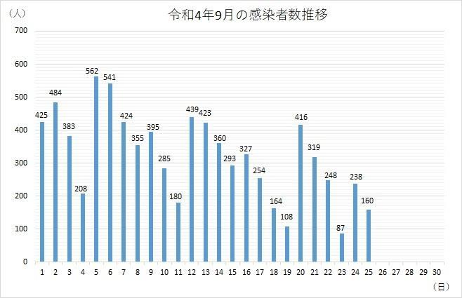 者 コロナ 感染 多摩 地区 岐阜県:新型コロナウイルス感染症【県内の感染動向】について